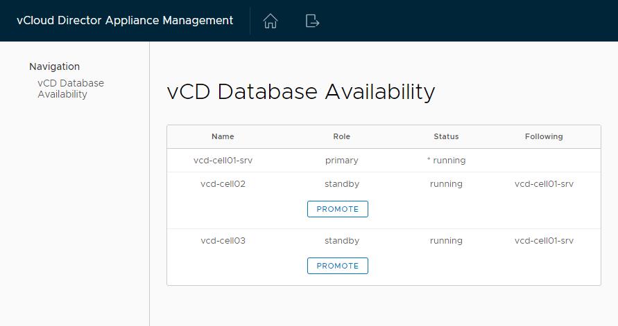 vCD Database Availability